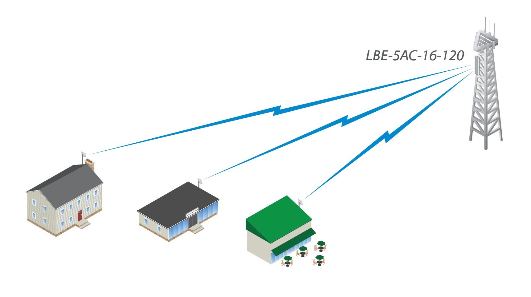 LBE-5AC-16-120 2