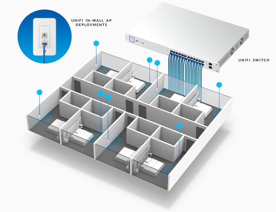 UAP-IW to gwarancja wysokiej jakości połączenia
