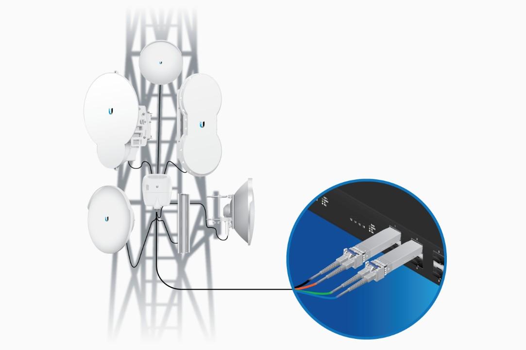 fiber-connectivity-ubiquiti