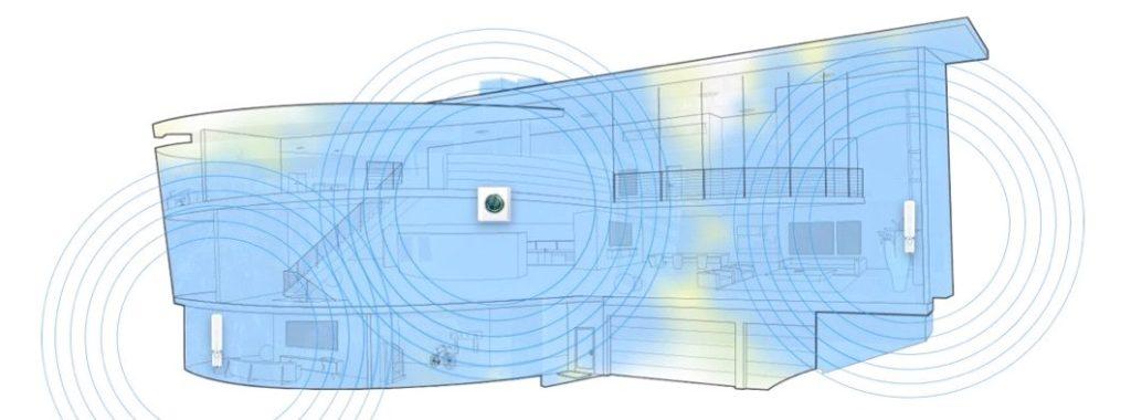 System AmpliFi eliminuje tzw. martwe punkty, zapewniając stabilny zasięg w całym domu.