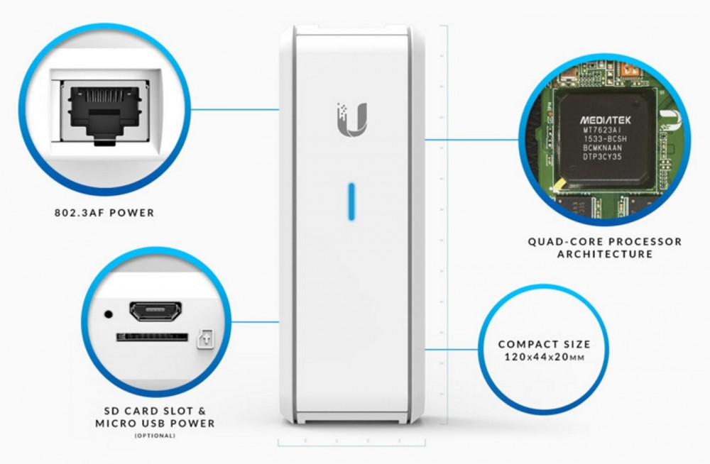 Ubiquiti UC-CK now 25% off UniFi Controller Cloud Key