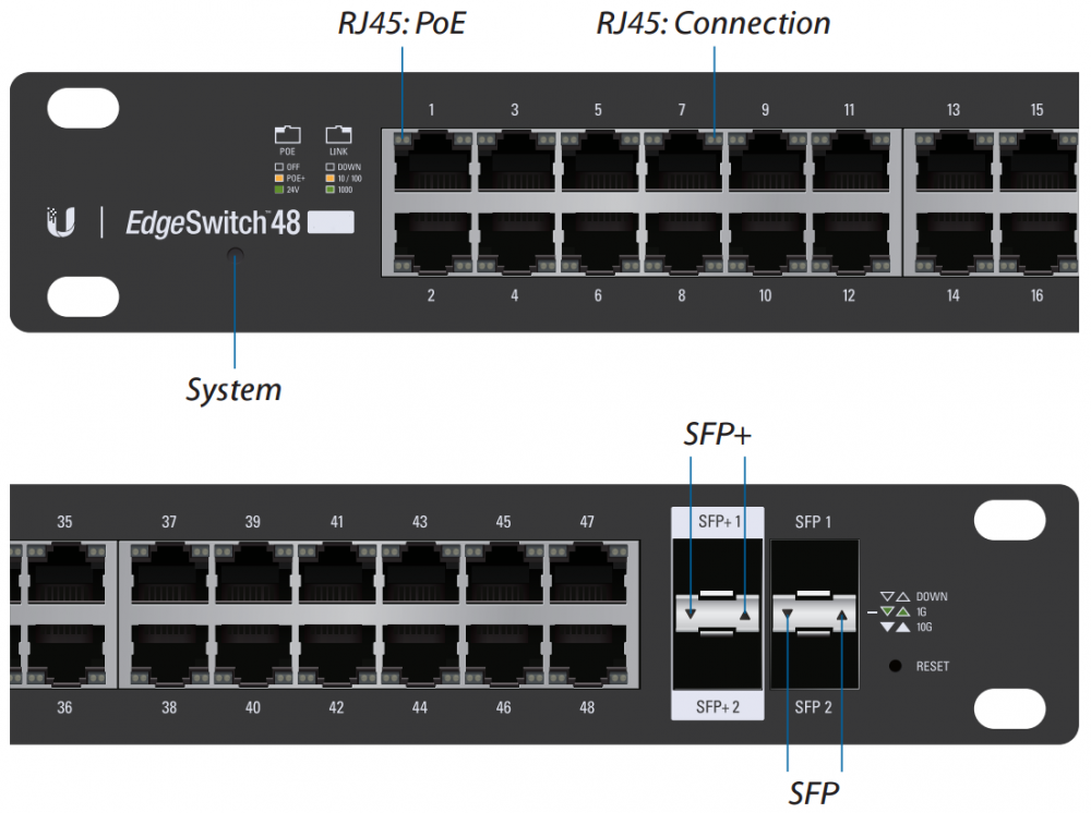 ES-48-500W Ubiquiti EdgeSwitch 48 Port Gigabit 24V/802 3af/at PoE 500W