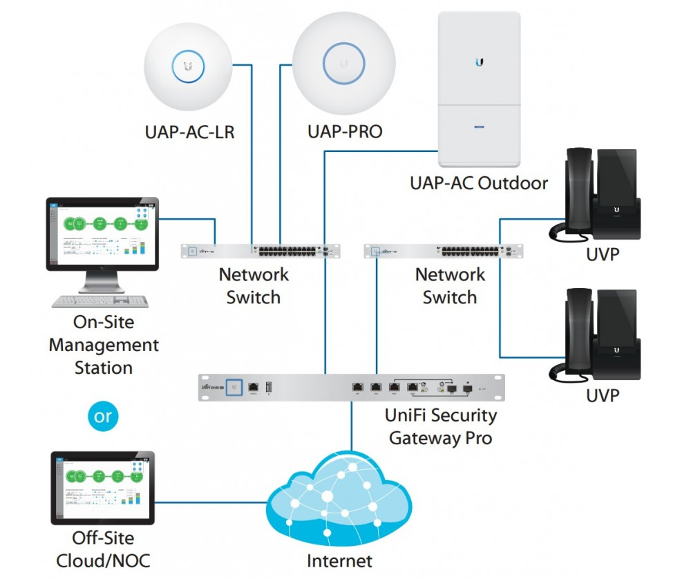 USG_PRO_4_1 ubiquiti usg pro 4 now 25% off unifi security gateway pro 4 port  at reclaimingppi.co